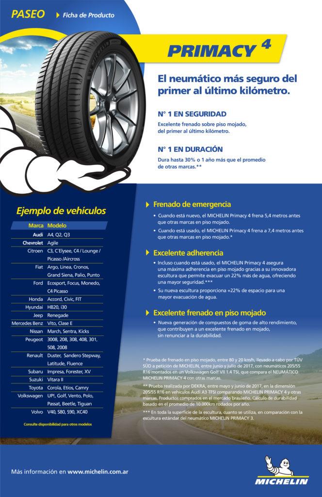Lanzamiento Michelin Primacy 4
