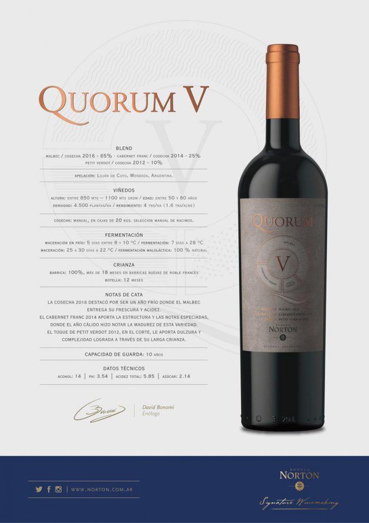 Quorum V Norton