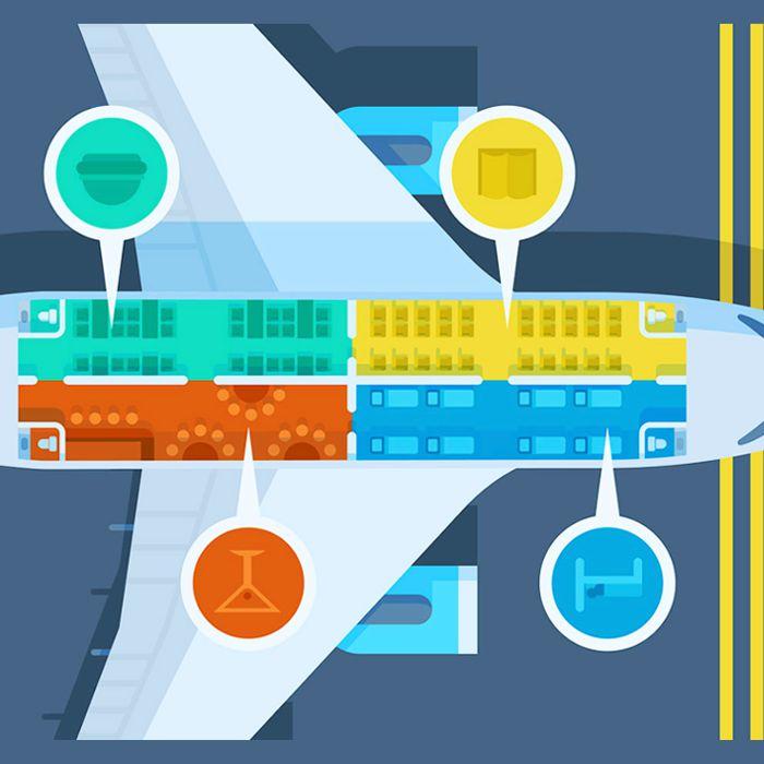 Skyscanner vuelos