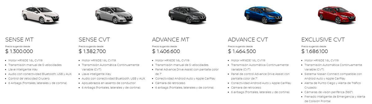 Modelos y valores del nuevo Nissan Versa