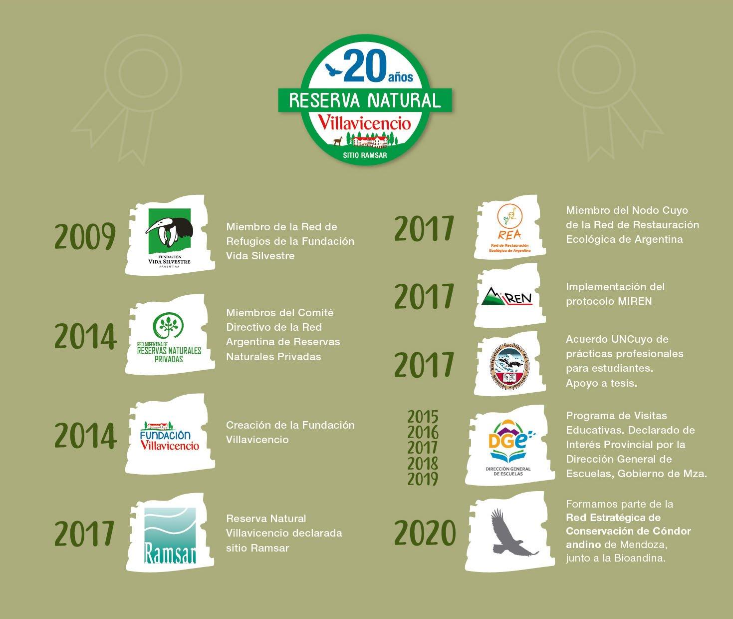 Infografía Reserva Natural Villavicencio