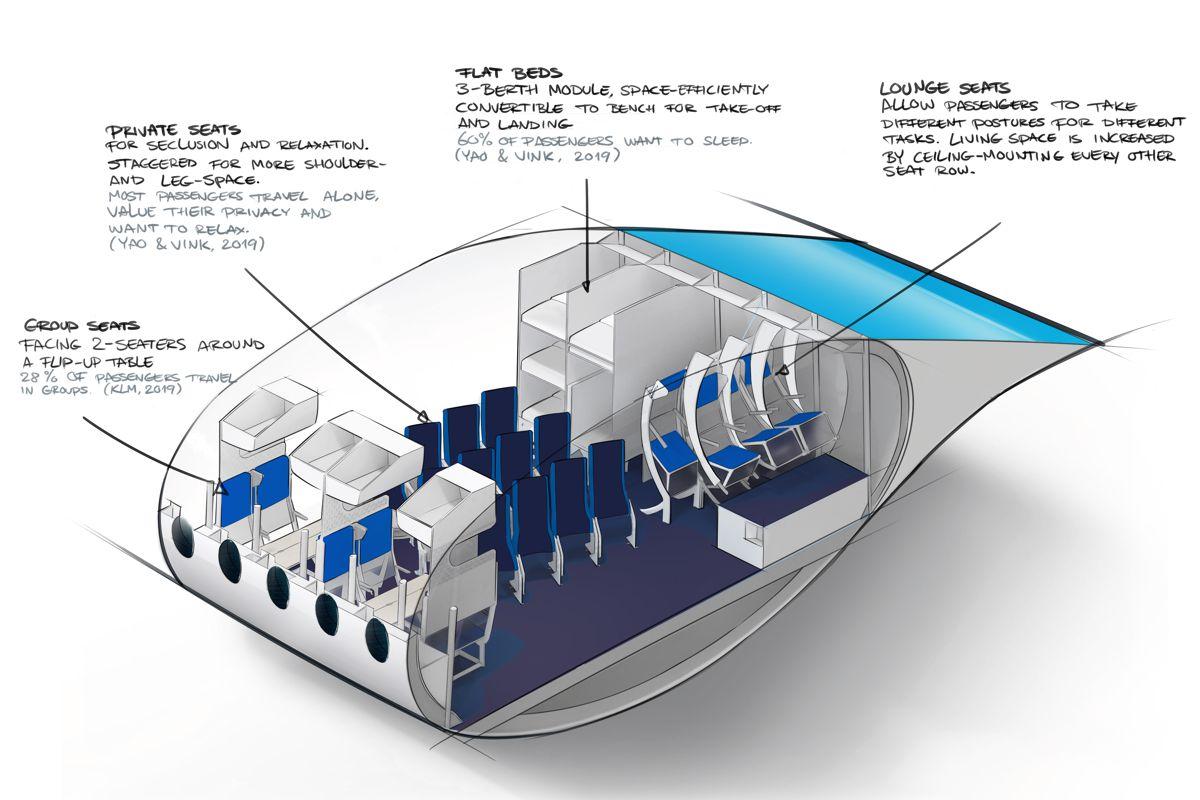 Diseño interior del avión Flying V