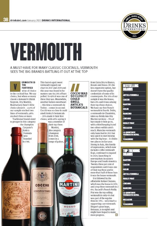 Reconocicmiento Revista Drionks International a Antica Formula, Vermouth Premium,